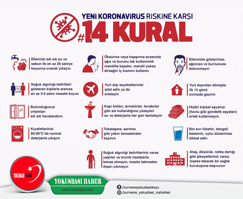 Koronavirüs'ün yayılmasına karşı koruyucu 14 kural.