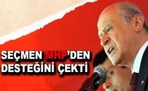 SEÇMEN MHP'DEN DESTEĞİNİ ÇEKTİ