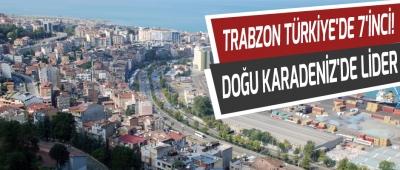 Trabzon Türkiye'de 7'inci Doğu Karadeniz'de lider